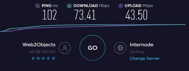 Speed Test - Australia