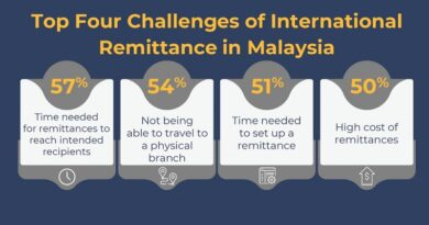 high costs of remittances a challenge during COVID-19